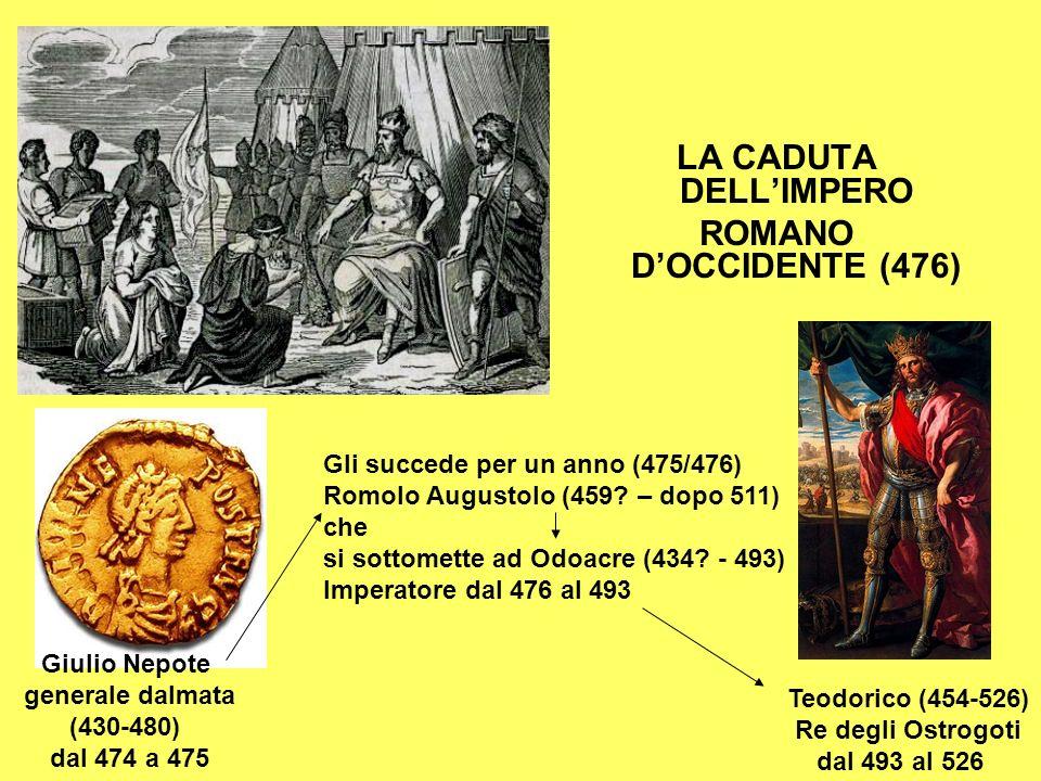 LA CADUTA DELLIMPERO ROMANO DOCCIDENTE (476) Giulio Nepote generale dalmata (430-480) dal 474 a 475 Teodorico (454-526) Re degli Ostrogoti dal 493 al 526 Gli succede per un anno (475/476) Romolo Augustolo (459.