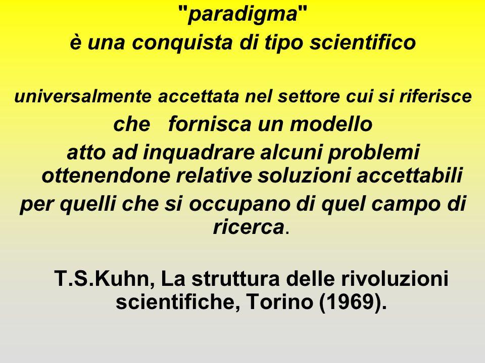 paradigma è una conquista di tipo scientifico universalmente accettata nel settore cui si riferisce che fornisca un modello atto ad inquadrare alcuni problemi ottenendone relative soluzioni accettabili per quelli che si occupano di quel campo di ricerca.