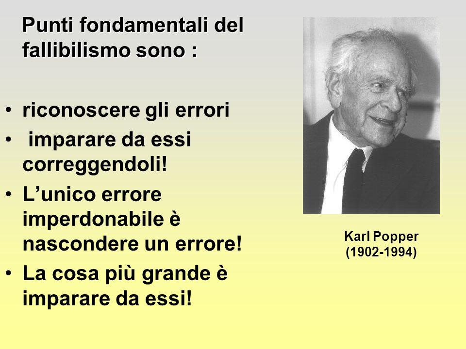 Punti fondamentali del fallibilismo sono : Punti fondamentali del fallibilismo sono : riconoscere gli errori imparare da essi correggendoli.