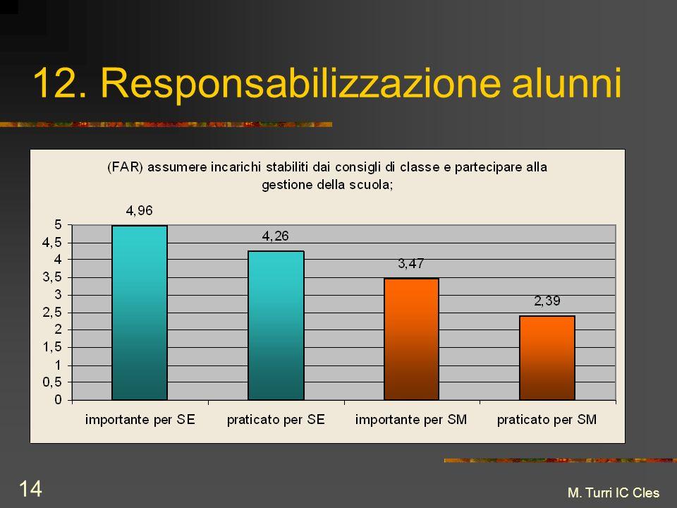 M. Turri IC Cles 14 12. Responsabilizzazione alunni