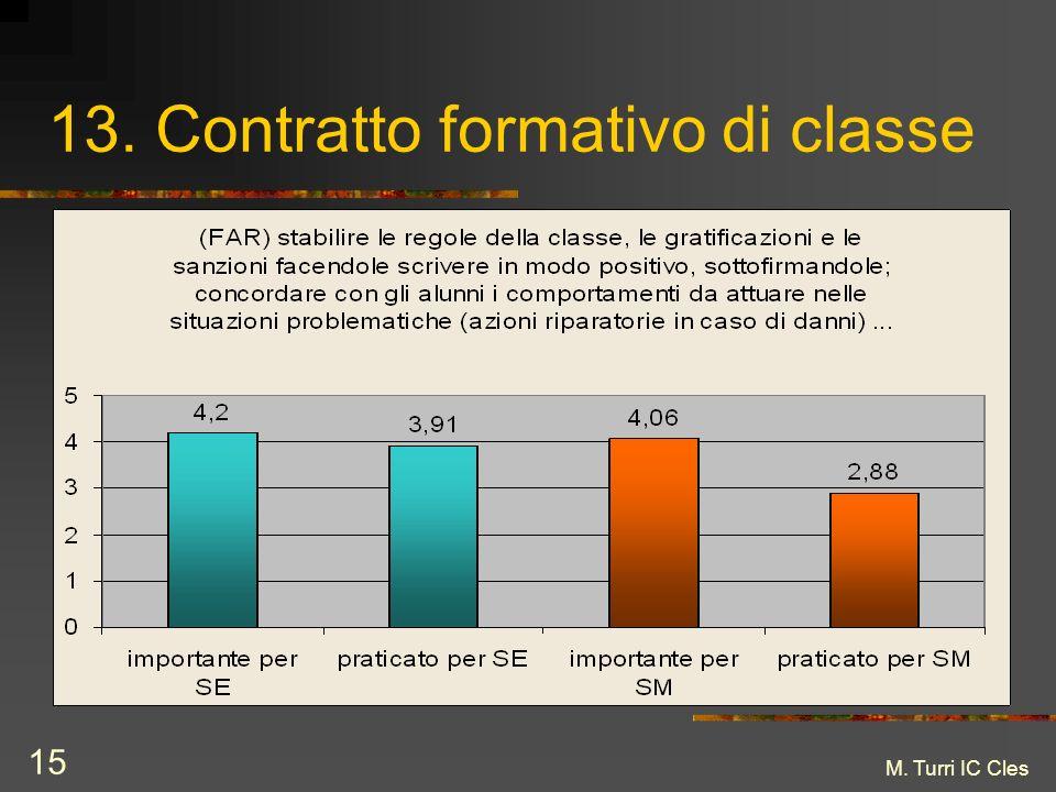 M. Turri IC Cles 15 13. Contratto formativo di classe