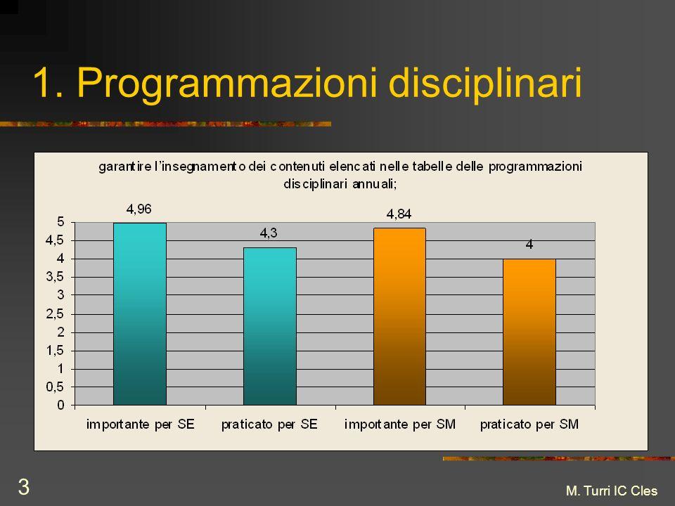 M. Turri IC Cles 3 1. Programmazioni disciplinari