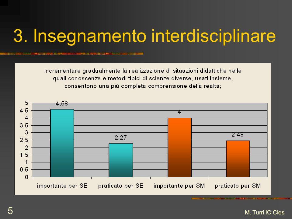 M. Turri IC Cles 5 3. Insegnamento interdisciplinare