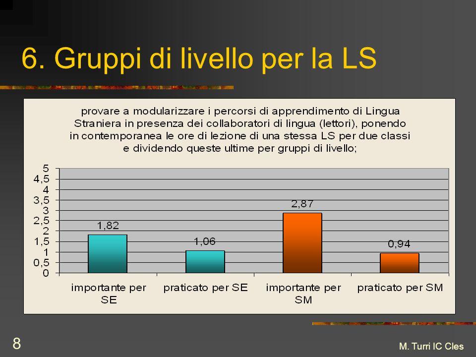 M. Turri IC Cles 8 6. Gruppi di livello per la LS