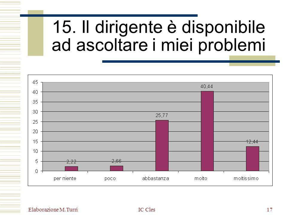 Elaborazione M.Turri IC Cles17 15. Il dirigente è disponibile ad ascoltare i miei problemi