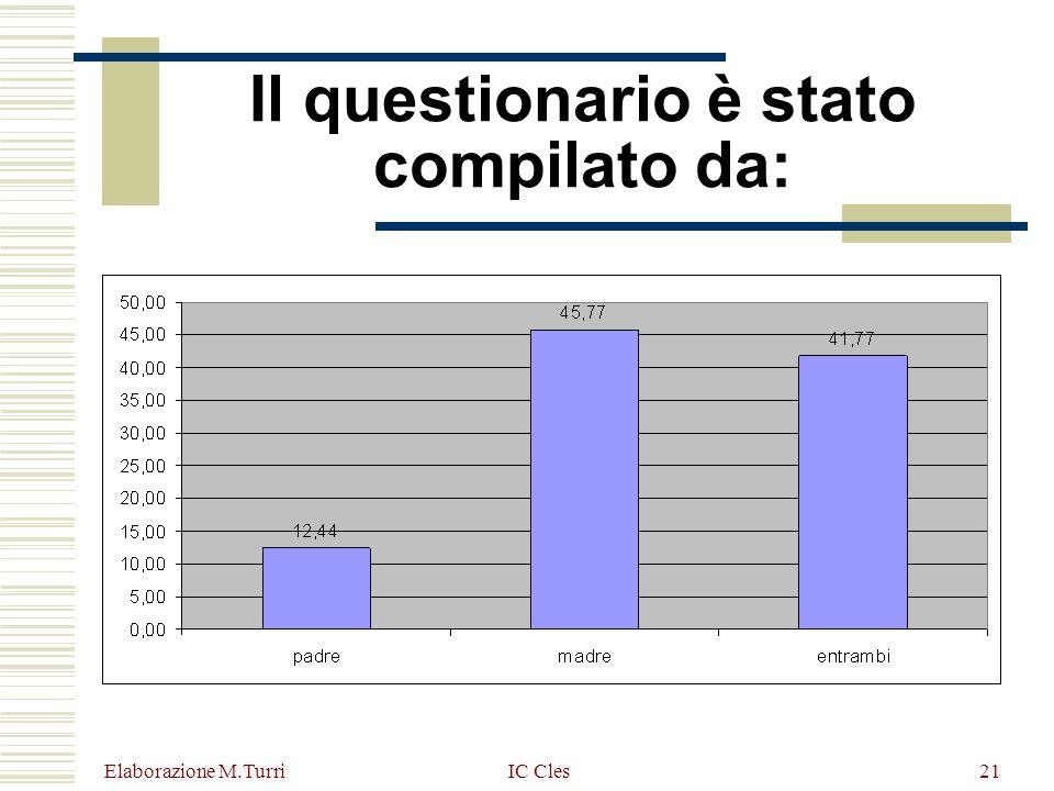 Elaborazione M.Turri IC Cles21 Il questionario è stato compilato da: