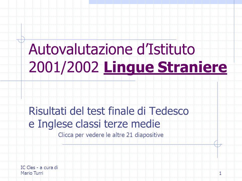 IC Cles - a cura di Mario Turri1 Autovalutazione dIstituto 2001/2002 Lingue Straniere Risultati del test finale di Tedesco e Inglese classi terze medie Clicca per vedere le altre 21 diapositive