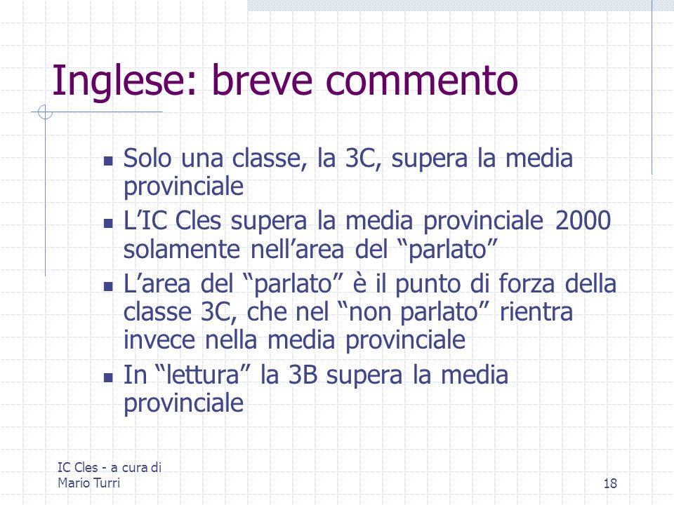 IC Cles - a cura di Mario Turri18 Inglese: breve commento Solo una classe, la 3C, supera la media provinciale LIC Cles supera la media provinciale 200