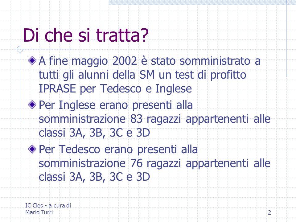 IC Cles - a cura di Mario Turri2 Di che si tratta? A fine maggio 2002 è stato somministrato a tutti gli alunni della SM un test di profitto IPRASE per