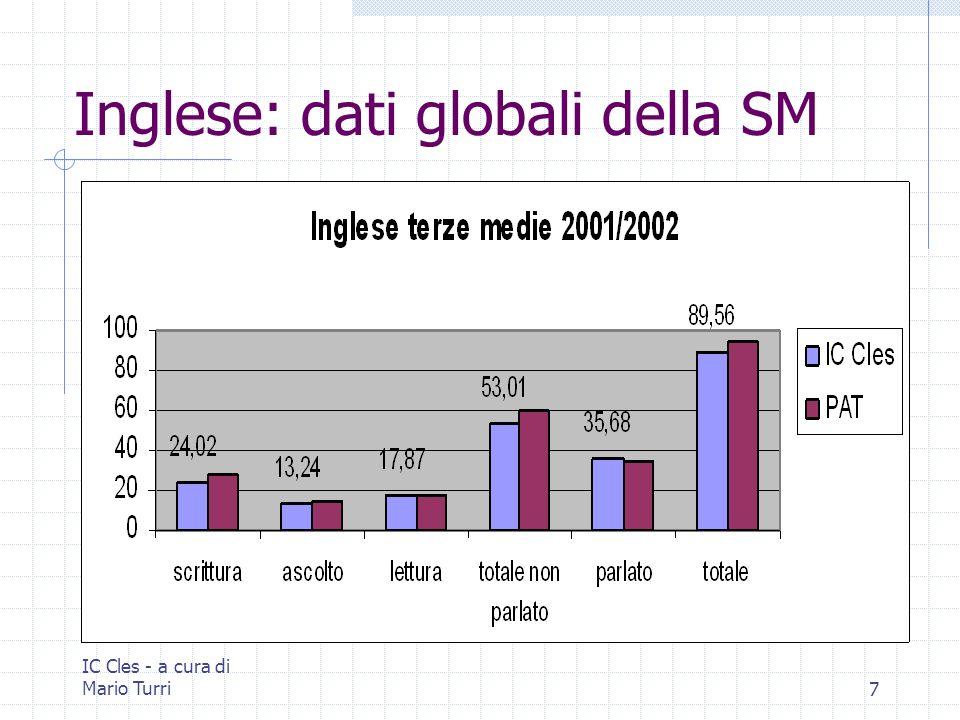 IC Cles - a cura di Mario Turri7 Inglese: dati globali della SM