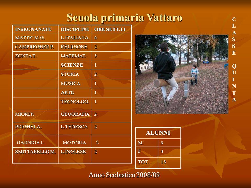Scuola primaria Vattaro Anno Scolastico 2008/09 ALUNNI M9 F4 TOT.13 INSEGNANATEDISCIPLINE ORE SETT.LI MATTE M.G. L.ITALIANA6 CAMPREGHER P. RELIGIONE2