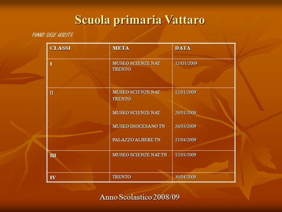 Scuola primaria Vattaro Anno Scolastico 2008/09 PIANO DELE USCITE CLASSIMETADATA I MUSEO SCIENZE NAT. TRENTO 12/O1/2009 II MUSEO SCIENZE NAT. TRENTO M