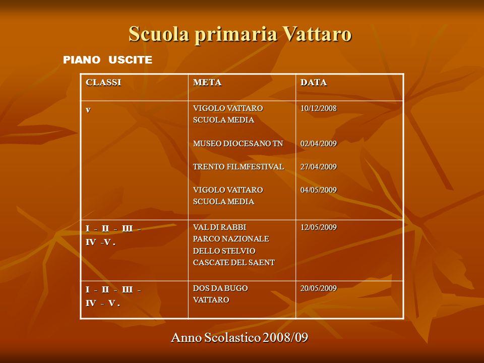 Scuola primaria Vattaro Anno Scolastico 2008/09 PIANO USCITE CLASSIMETADATA v VIGOLO VATTARO SCUOLA MEDIA MUSEO DIOCESANO TN TRENTO FILMFESTIVAL VIGOL