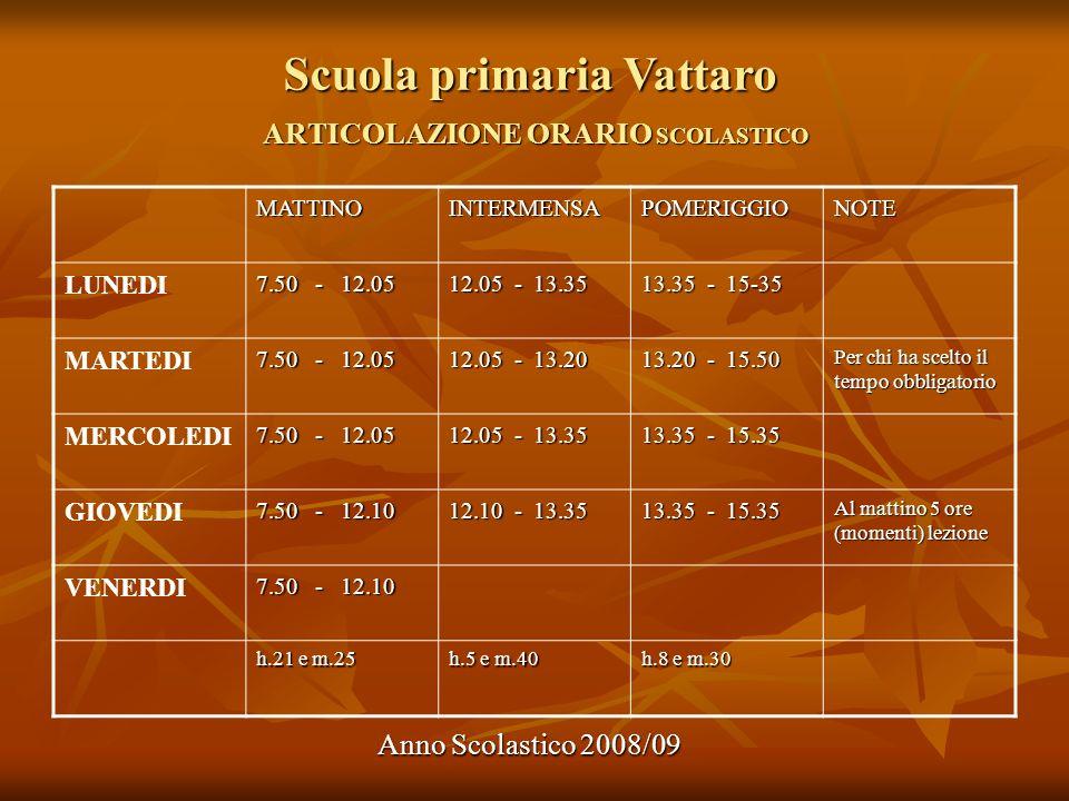 Scuola primaria Vattaro Anno Scolastico 2008/09 ARTICOLAZIONE ORARIO SCOLASTICO MATTINOINTERMENSAPOMERIGGIONOTE LUNEDI 7.50 - 12.05 12.05 - 13.35 13.3