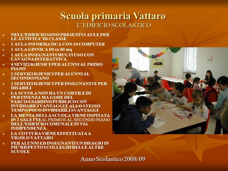Scuola primaria Vattaro Anno Scolastico 2008/09 ALUNNI - INSEGNANTI - DISCIPLINE - MONTE ORE ALUNNI M14 F 7 TOT.21 INSEGNANTEDISCIPLINE ORE SETTIM.LI ANDREATTA R.