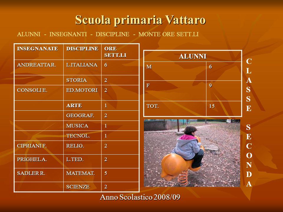 Scuola primaria Vattaro Anno Scolastico 2008/09 ALUNNI - INSEGNANTI - DISCIPLINE - MONTE ORE SETT.LI INSEGNANATEDISCIPLINE ORE SETT.LI ANDREATTA R. L.