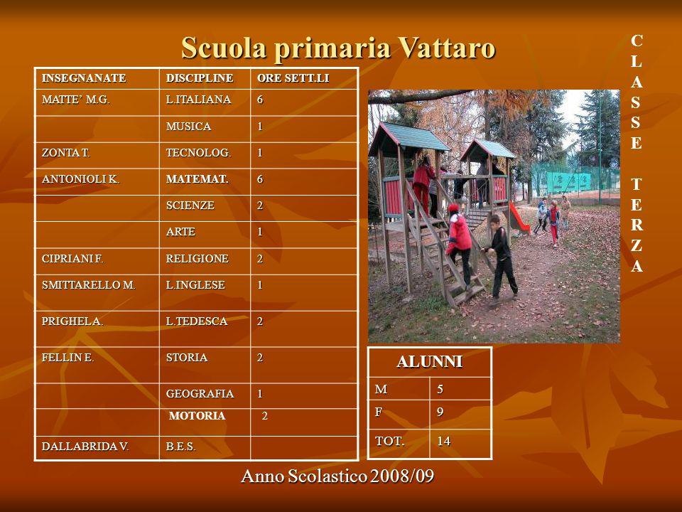 Scuola primaria Vattaro Anno Scolastico 2008/09 ALUNNI M5 F9 TOT.14 INSEGNANATEDISCIPLINE ORE SETT.LI MATTE M.G. L.ITALIANA6 MUSICA1 ZONTA T. TECNOLOG