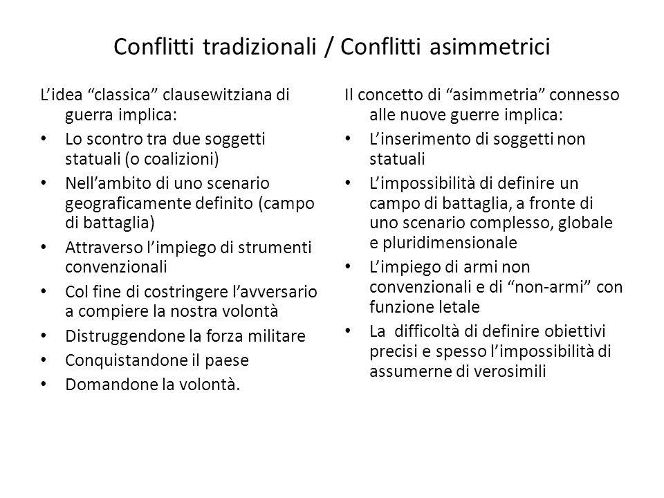 Conflitti tradizionali / Conflitti asimmetrici Lidea classica clausewitziana di guerra implica: Lo scontro tra due soggetti statuali (o coalizioni) Ne