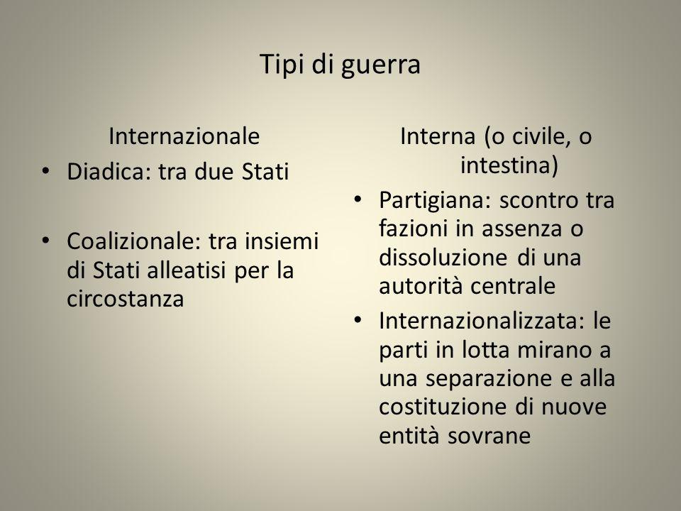 Tipi di guerra Internazionale Diadica: tra due Stati Coalizionale: tra insiemi di Stati alleatisi per la circostanza Interna (o civile, o intestina) P