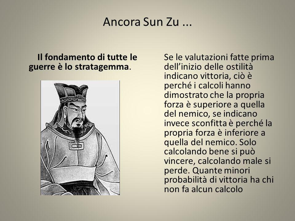 Ancora Sun Zu...Il fondamento di tutte le guerre è lo stratagemma.