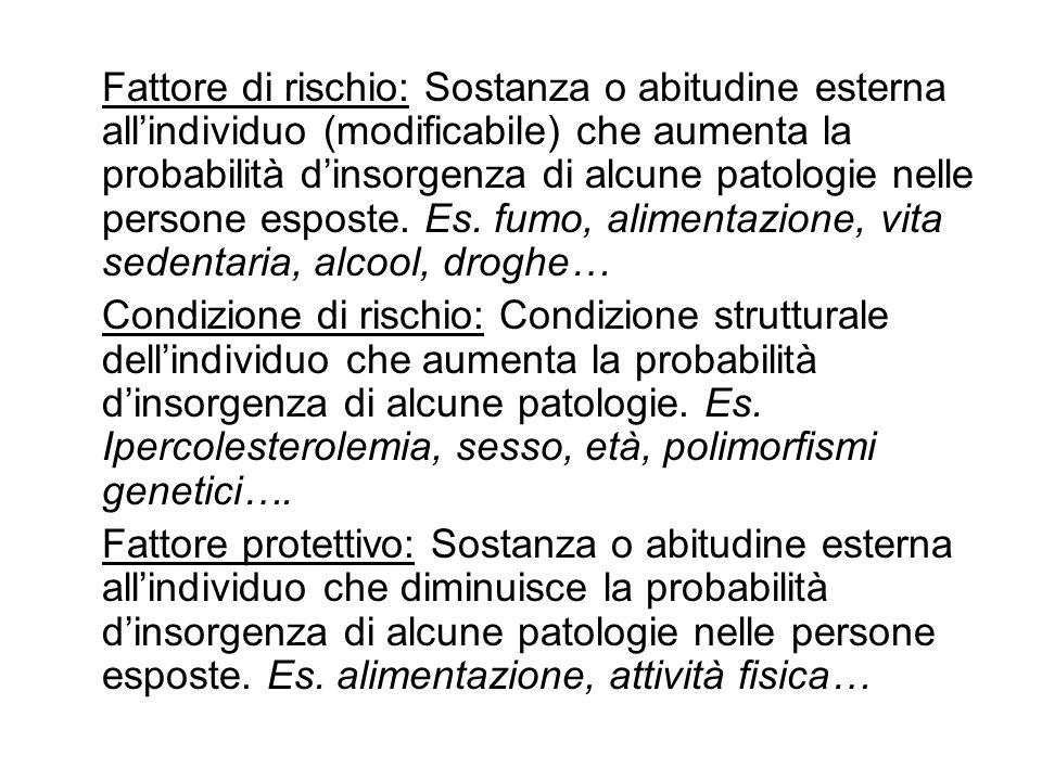Fattore di rischio: Sostanza o abitudine esterna allindividuo (modificabile) che aumenta la probabilità dinsorgenza di alcune patologie nelle persone