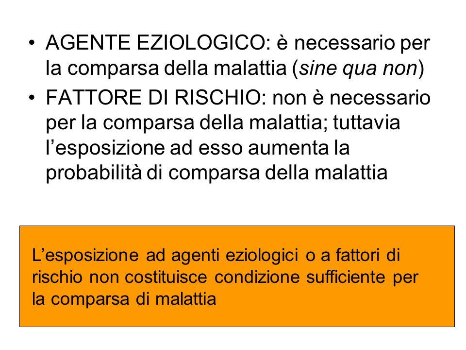 AGENTE EZIOLOGICO: è necessario per la comparsa della malattia (sine qua non) FATTORE DI RISCHIO: non è necessario per la comparsa della malattia; tut
