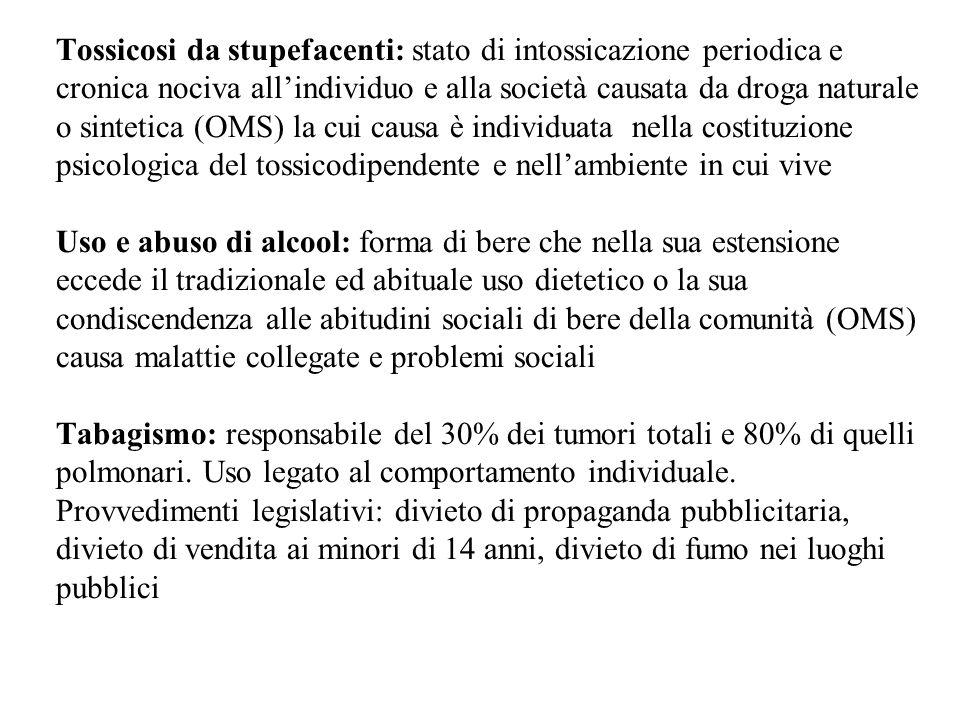Tossicosi da stupefacenti: stato di intossicazione periodica e cronica nociva allindividuo e alla società causata da droga naturale o sintetica (OMS)
