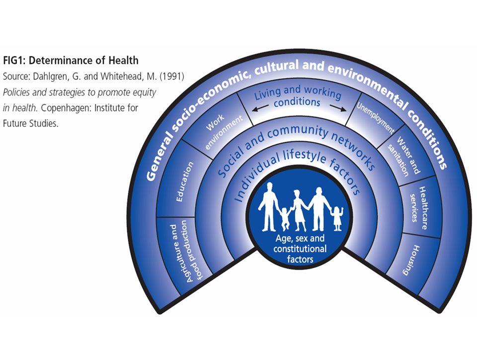 PREVENZIONE Azioni ed interventi per aumentare la resistenza individuale ai fattori di rischio ambientali, per impedire linsorgenza e la progressione delle malattie