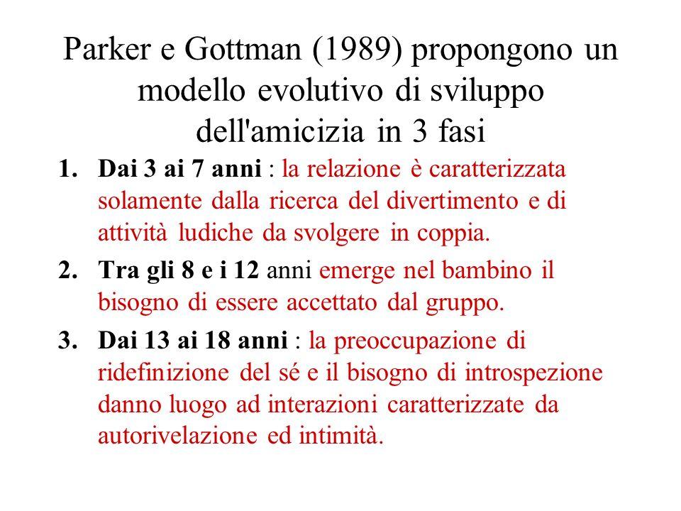 Parker e Gottman (1989) propongono un modello evolutivo di sviluppo dell amicizia in 3 fasi 1.Dai 3 ai 7 anni : la relazione è caratterizzata solamente dalla ricerca del divertimento e di attività ludiche da svolgere in coppia.