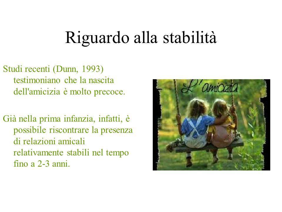 Riguardo alla stabilità Studi recenti (Dunn, 1993) testimoniano che la nascita dell amicizia è molto precoce.