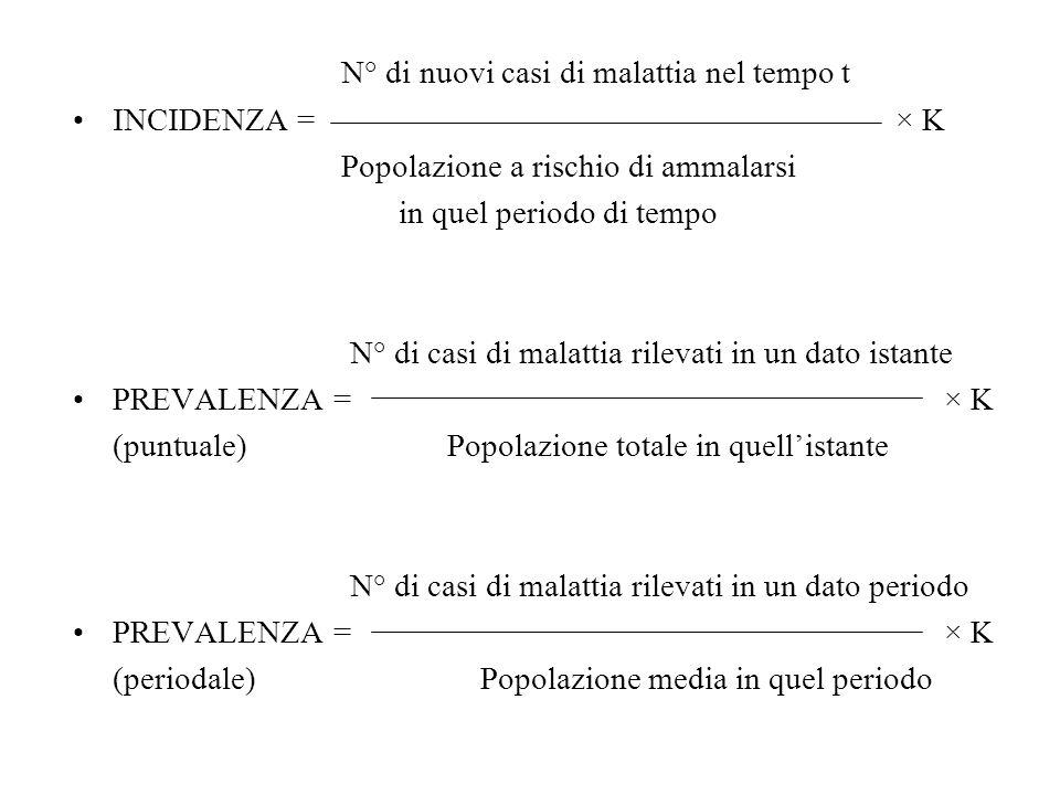 N° di nuovi casi di malattia nel tempo t INCIDENZA = × K Popolazione a rischio di ammalarsi in quel periodo di tempo N° di casi di malattia rilevati i