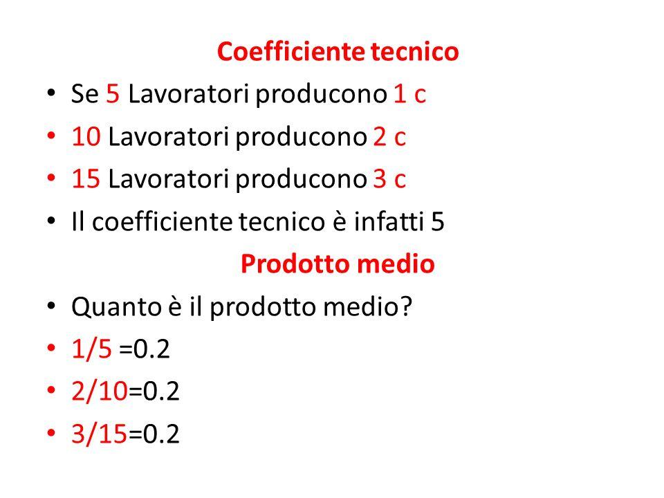 Coefficiente tecnico Se 5 Lavoratori producono 1 c 10 Lavoratori producono 2 c 15 Lavoratori producono 3 c Il coefficiente tecnico è infatti 5 Prodott