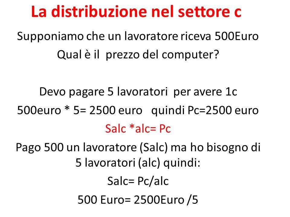 La distribuzione nel settore c Supponiamo che un lavoratore riceva 500Euro Qual è il prezzo del computer? Devo pagare 5 lavoratori per avere 1c 500eur