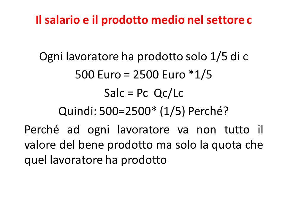 Il salario e il prodotto medio nel settore c Ogni lavoratore ha prodotto solo 1/5 di c 500 Euro = 2500 Euro *1/5 Salc = Pc Qc/Lc Quindi: 500=2500* (1/5) Perché.