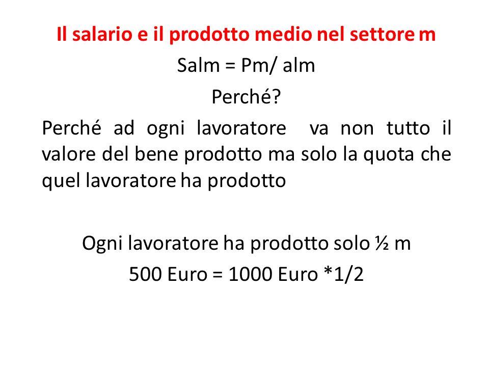 Il salario e il prodotto medio nel settore m Salm = Pm/ alm Perché? Perché ad ogni lavoratore va non tutto il valore del bene prodotto ma solo la quot