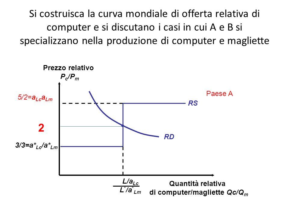 Si costruisca la curva mondiale di offerta relativa di computer e si discutano i casi in cui A e B si specializzano nella produzione di computer e mag
