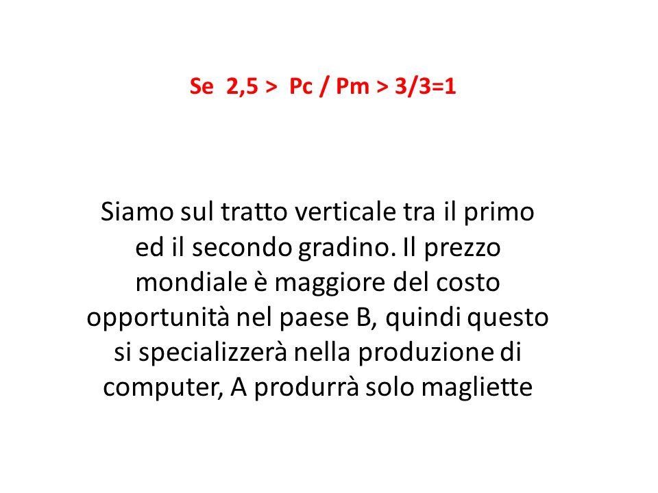 Se 2,5 > Pc / Pm > 3/3=1 Siamo sul tratto verticale tra il primo ed il secondo gradino.