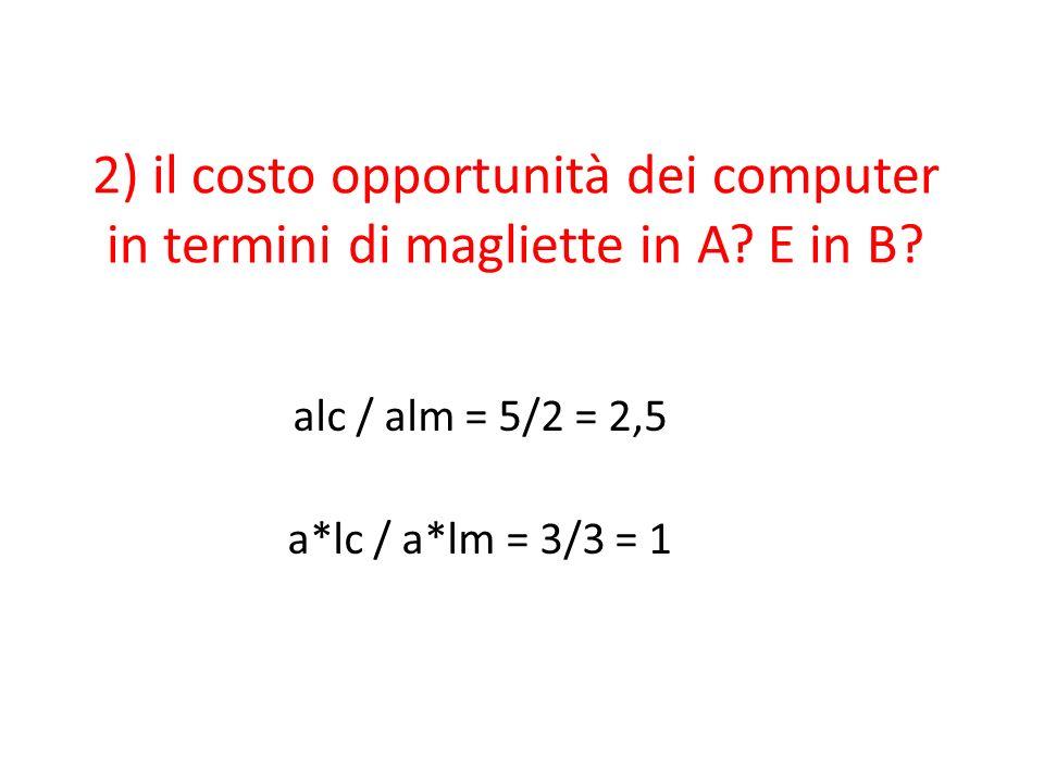 2) il costo opportunità dei computer in termini di magliette in A? E in B? alc / alm = 5/2 = 2,5 a*lc / a*lm = 3/3 = 1
