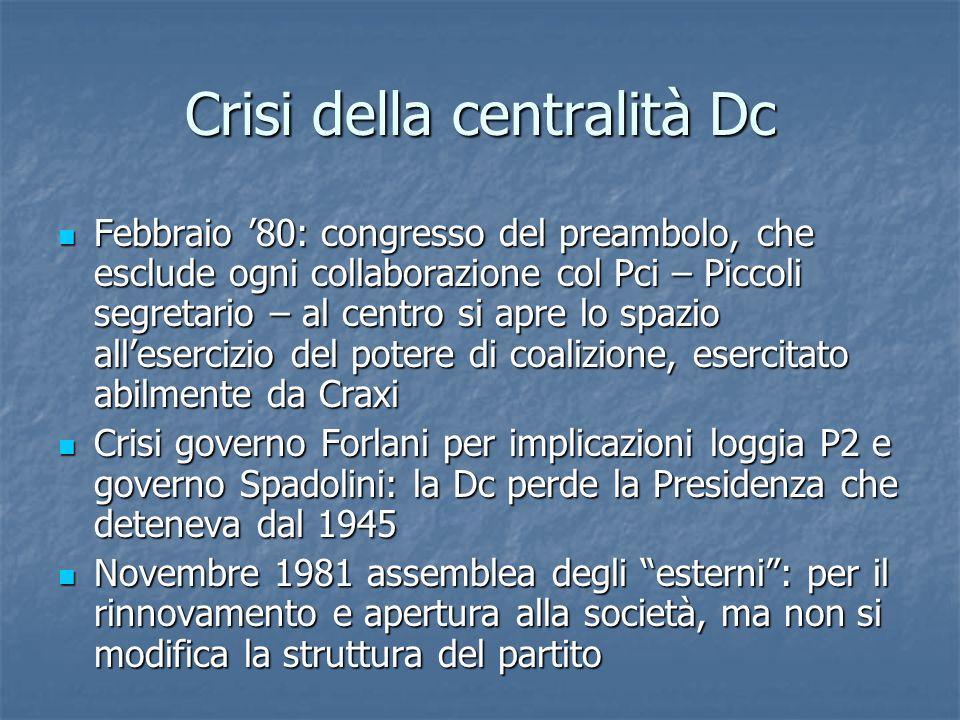 Crisi della centralità Dc Febbraio 80: congresso del preambolo, che esclude ogni collaborazione col Pci – Piccoli segretario – al centro si apre lo sp