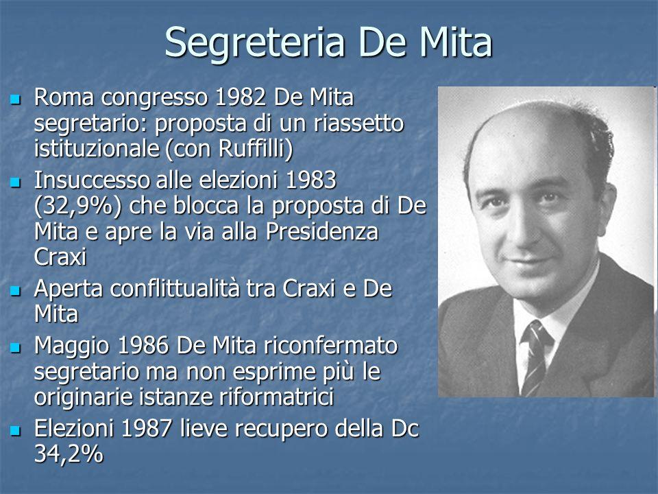 Segreteria De Mita Roma congresso 1982 De Mita segretario: proposta di un riassetto istituzionale (con Ruffilli) Roma congresso 1982 De Mita segretari