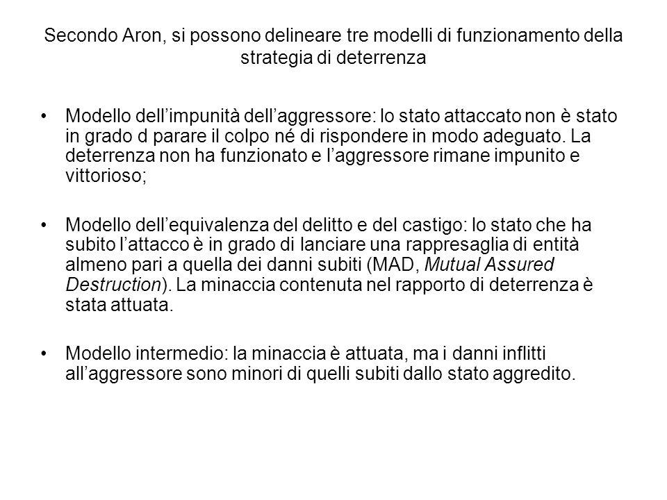 Secondo Aron, si possono delineare tre modelli di funzionamento della strategia di deterrenza Modello dellimpunità dellaggressore: lo stato attaccato non è stato in grado d parare il colpo né di rispondere in modo adeguato.