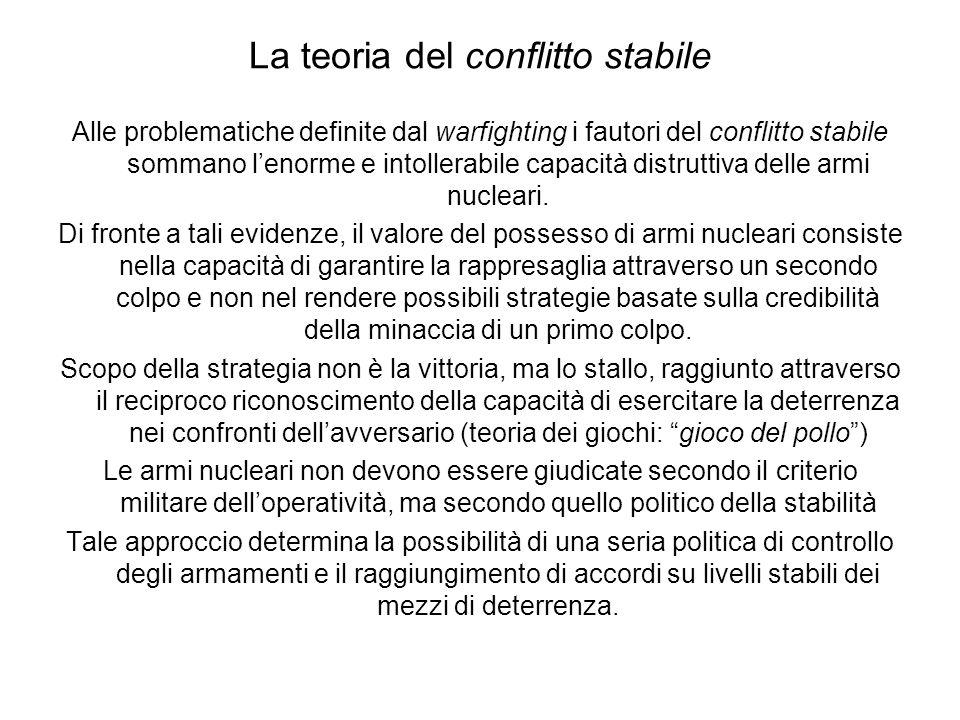 La teoria del conflitto stabile Alle problematiche definite dal warfighting i fautori del conflitto stabile sommano lenorme e intollerabile capacità distruttiva delle armi nucleari.