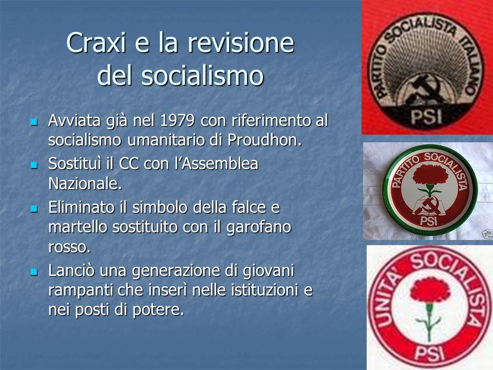 Craxi e la revisione del socialismo Avviata già nel 1979 con riferimento al socialismo umanitario di Proudhon. Avviata già nel 1979 con riferimento al