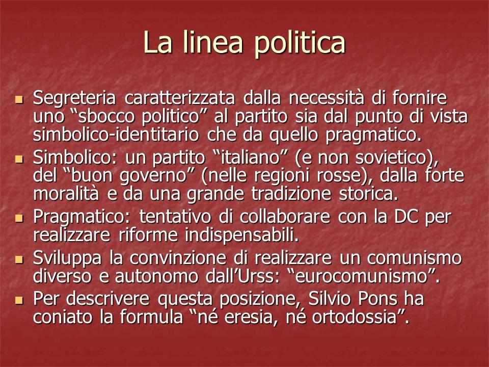 La linea politica Segreteria caratterizzata dalla necessità di fornire uno sbocco politico al partito sia dal punto di vista simbolico-identitario che