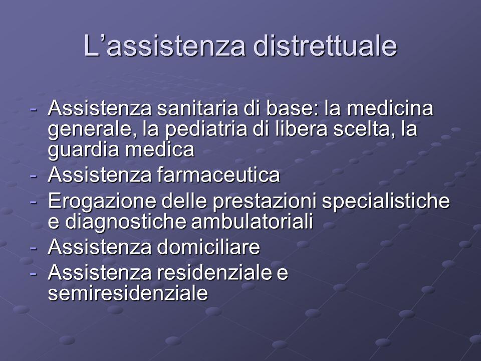 -Assistenza sanitaria di base: la medicina generale, la pediatria di libera scelta, la guardia medica -Assistenza farmaceutica -Erogazione delle prest