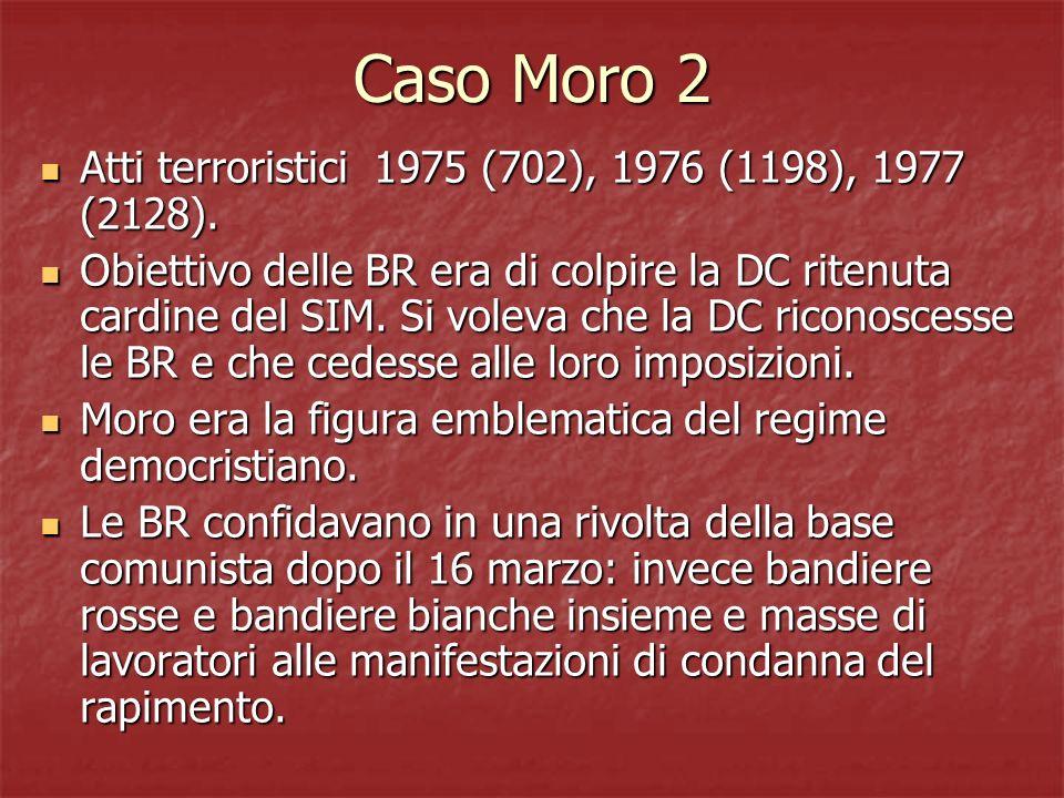Caso Moro 2 Atti terroristici 1975 (702), 1976 (1198), 1977 (2128). Atti terroristici 1975 (702), 1976 (1198), 1977 (2128). Obiettivo delle BR era di