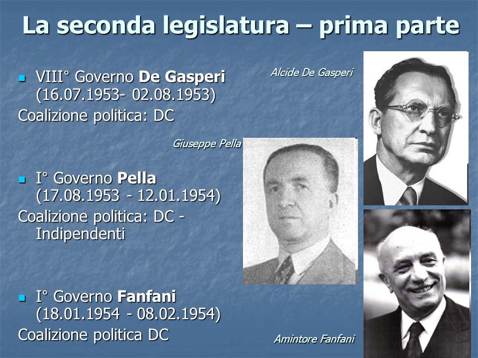 La seconda legislatura – prima parte VIII° Governo De Gasperi (16.07.1953- 02.08.1953) VIII° Governo De Gasperi (16.07.1953- 02.08.1953) Coalizione po
