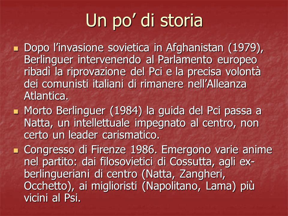 Un po di storia Dopo linvasione sovietica in Afghanistan (1979), Berlinguer intervenendo al Parlamento europeo ribadì la riprovazione del Pci e la precisa volontà dei comunisti italiani di rimanere nellAlleanza Atlantica.
