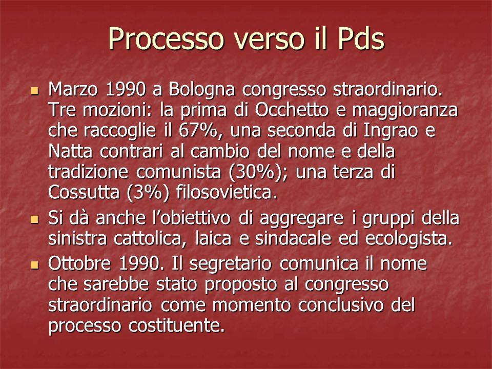 Processo verso il Pds Marzo 1990 a Bologna congresso straordinario.
