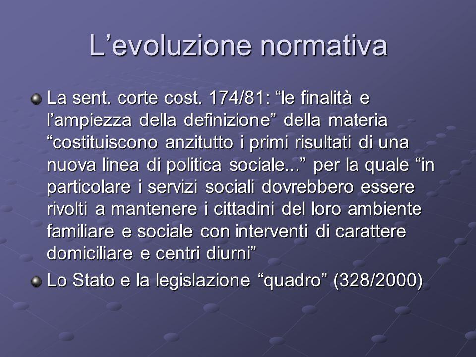 Levoluzione normativa La sent.corte cost.